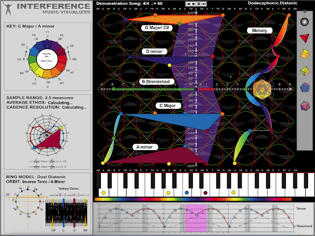 Early music instrument and theory visualization (or visualization) using Adobe Flash