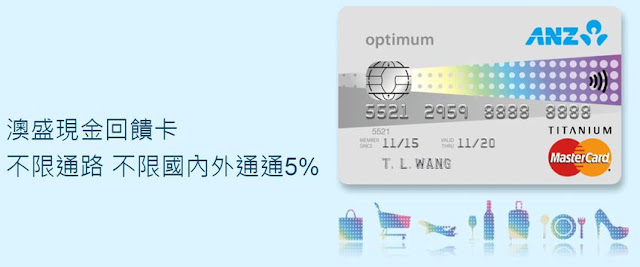 anz-credit-card-國外網站用外幣刷卡購物,要哪種信用卡、如何處理,匯率+手續費才能最划算?