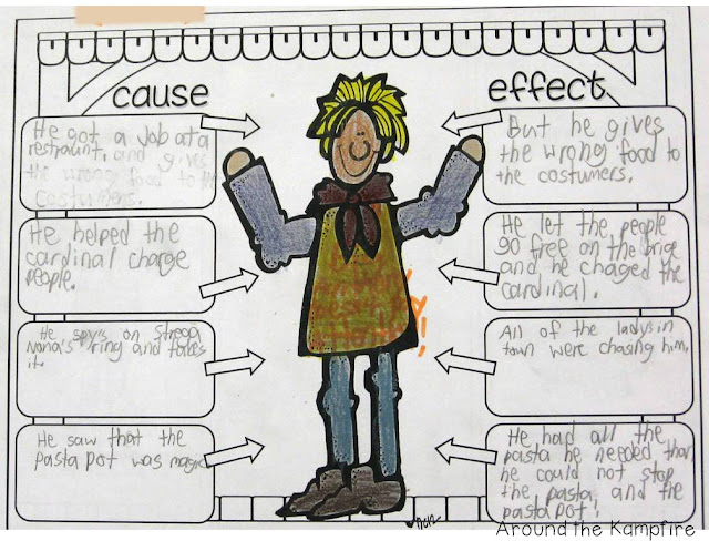 Cause and effect trifold activity during our Tomie dePaola author study | Around the Kampfire blog