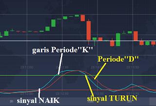 strategi belajar trading untuk pemula paling joss