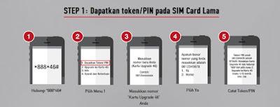 setting 4g telkomsel