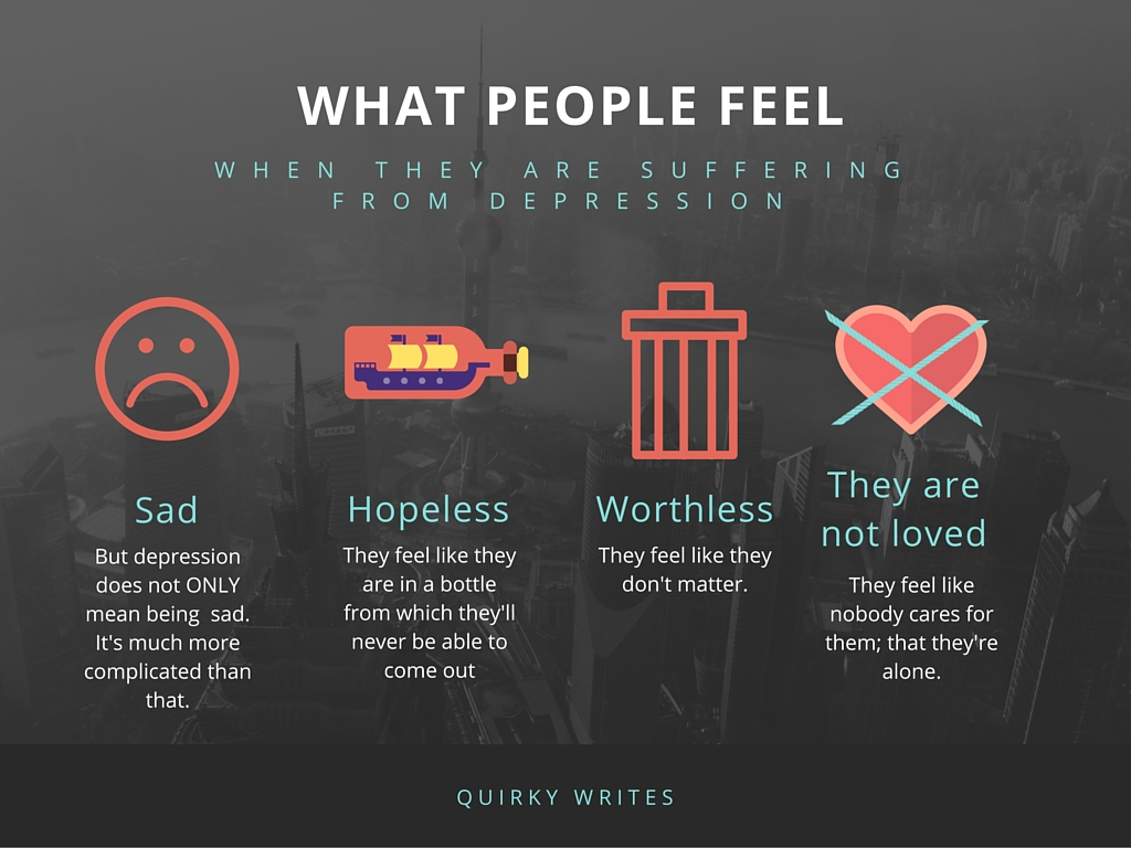 How Do People See Depressed People