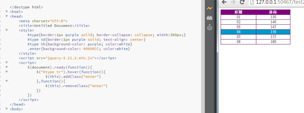 [教學] jQuery學習筆記 第四堂(hover語法:滑鼠移過表格時,該列產生不同格式色彩或字體) ~ PJCHENder 那些沒 ...