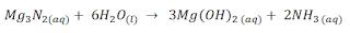 Laporan Praktikum Kimia Dasar 1 - Penentuan Massa Atom Relatif Magnesium (Mg)