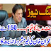 Establishment of State Medina ... Imran Khan's uncertainty of announcement of more than 150 scholars