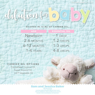 http://www.pocketfuloftreasures.net/2017/05/post-2-dont-just-suurvive-newborn-days.html