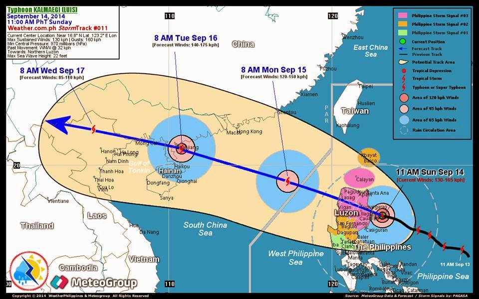 Typhoon Luis track