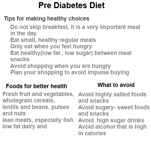Foods To Avoid When You Are Prediabetic
