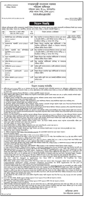Department of Environment (DOE) job circular 2019