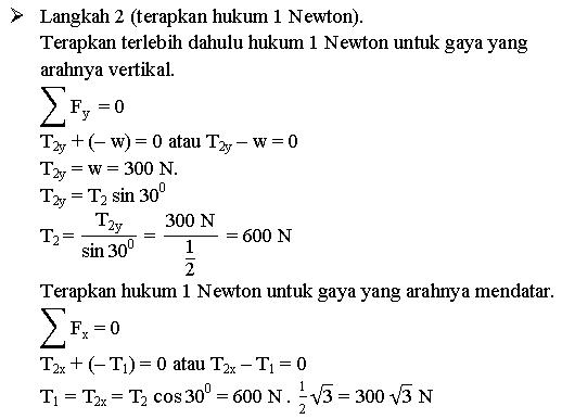 Menghitung tegangan tali dengan hukum Newton