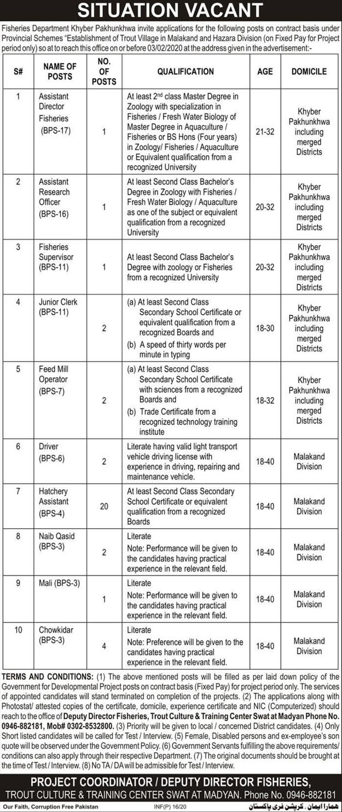 Fisheries Department Khyber Pakhtunkhwa Jobs 2020