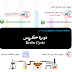 دورة كريبس  Krebs Cycle