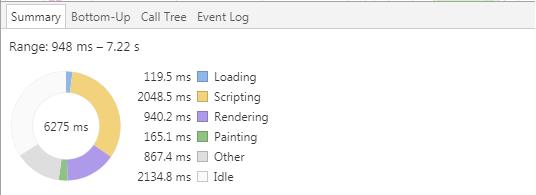 14 Situs Tools untuk Mengukur Kecepatan Loading Blog, Gratis!