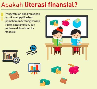 arti dan makna literasi finansial