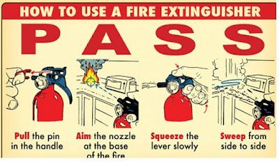 Cara Menggunakan APAR (Alat Pemadam Api Ringan) - pustakapengetahuan.com