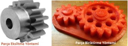 3D Nesne Baskısı Niçin Tercih Edilir?