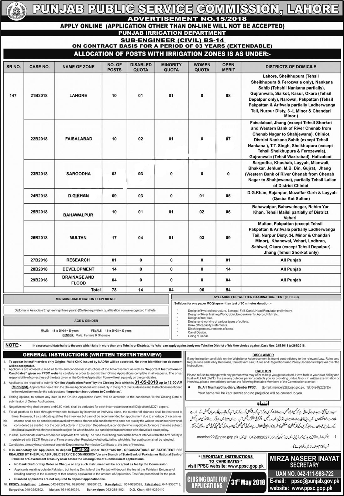 Jobs in Lahore