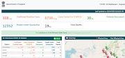 Gujarat corona update date 10-4-2020