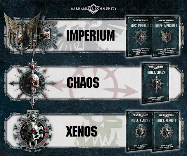 warhammer 40k beginners guide index