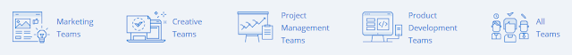 1-wrk Reviewing Project Management Service `Wrike` And Seems Interesting Technology