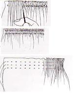 El fruncido simple lo podemos usar en mangas, faldas, vestidos, decoración como cortinas. Su función es dar volumen.