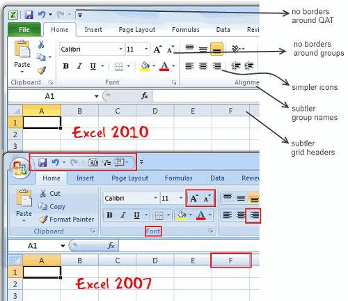 Pernahkah terlintas dalam pikiran kau akan pertanyaan tersebut 9 Perbedaan Microsoft Office 2007 dan 2010, Wajib Tahu!