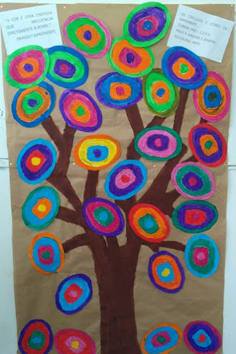 """""""Trabalhando Círculos e Cores de Wassily Kandinsky"""