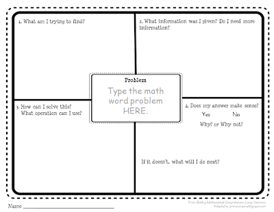 Primary Inspired: The Importance of Asking Questions