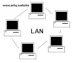 Belajar Membuat Jaringan LAN Untuk Pemula