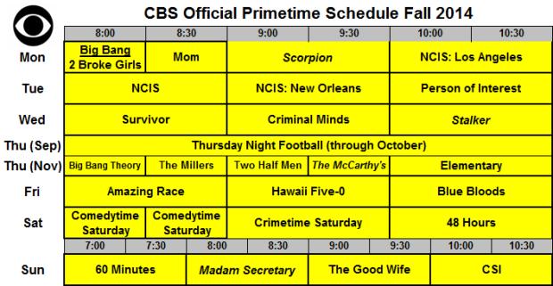 2 SPINOFFS FOR CBS, CBS 2014-2015 SCHEDULE