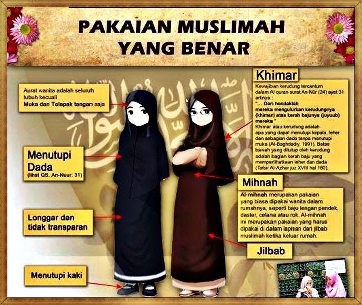 Kisah Inspirasi Islam Memahami Makna Busana Muslim Muslimah Dan Menutup Aurat