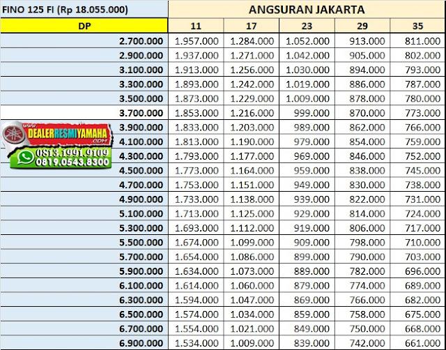 Simulasi Kredit Motor Yamaha Fino 125 Terbaru 2019, Price List Yamaha, Harga Kredit Motor Yamaha, Tabel Harga, Cicilan Motor