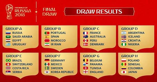 Keputusan Undian Piala Dunia FIFA 2018 Peringkat Kumpulan