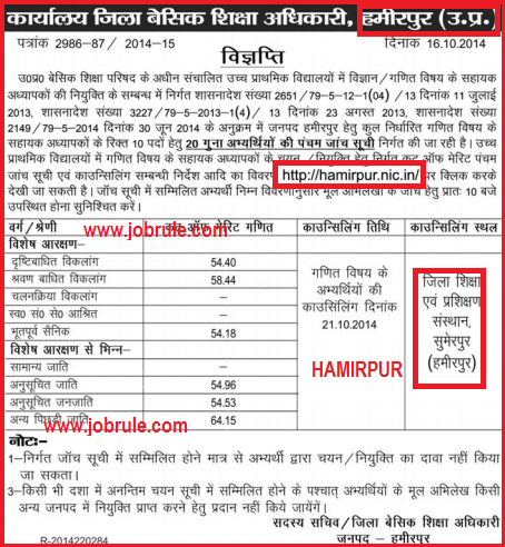 UP 29334 5th Counseling 5th Cut Off Merit list of Hamirpur