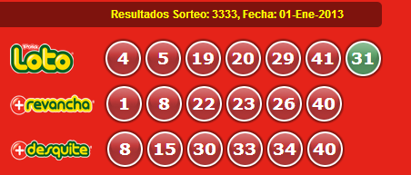 Resultados Loto Sorteo 3333 Fecha 01/01/2013