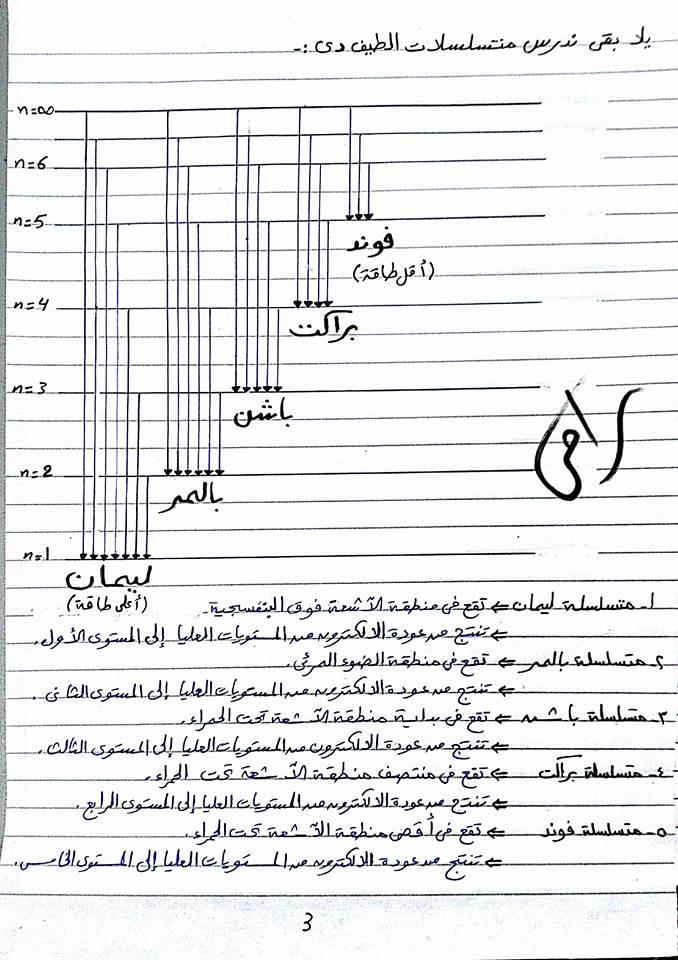 بالصور وبخط اليد مراجعة الاطياف الذرية - فيزياء ثالث ثانوي 3