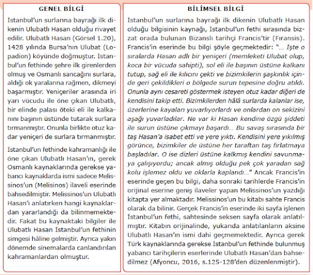 9.Sınıf MEB Yayınları Tarih Ders Kitabı 30.Sayfa Cevapları Belgeden Bilgiye (Yeni Müfredat)