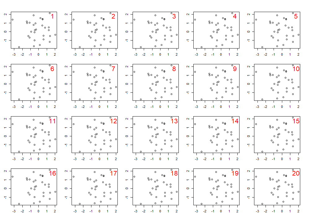 Creating Multi Panel Plots And Figures Using Layout Benjamin