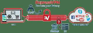 تطبيق vpn او tunnel vpn هو خاصية لتغيير IP جهازك لتستفيد من ميزات موقع او تطبيق او لعبة كأنك في دلك البلد.