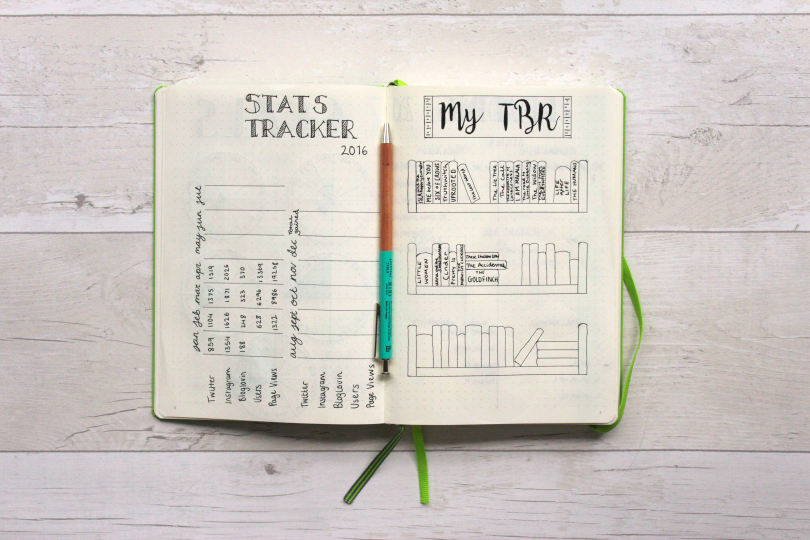Sarah's Chapter: STARTING A NEW BULLET JOURNAL WITH BUREAU DIRECT*