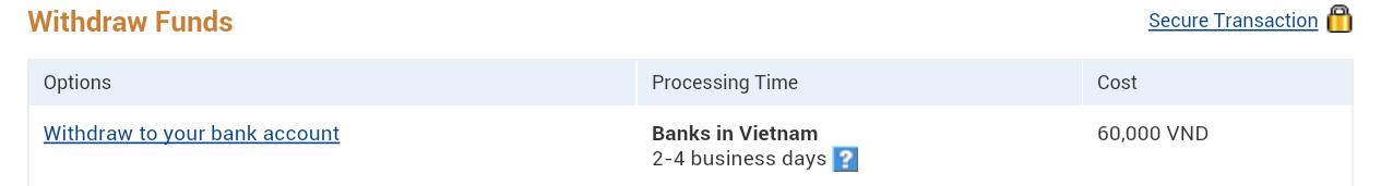 Cách rút tiền từ paypal về tài khoản ngân hàng thành công