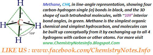 Structure of Methane - Organic chemistry lecture notes