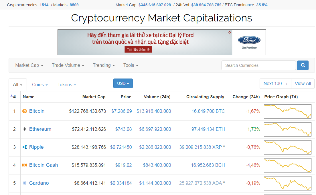 potcoin cryptocurrency exchange