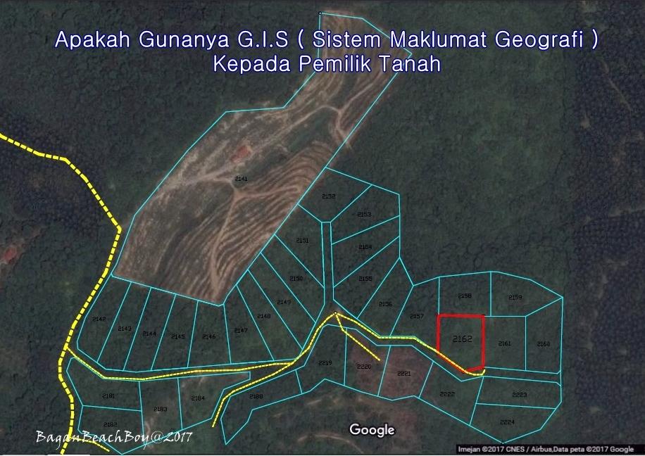 Jurukur Tanah Bagan G I S Sistem Maklumat Geografi