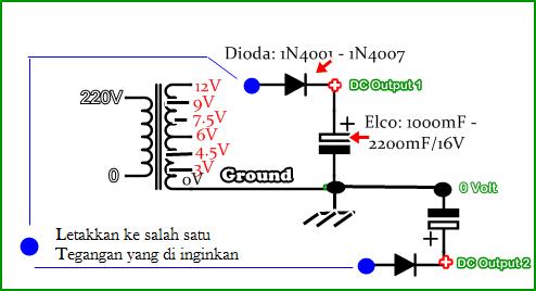 Gambar Skema Adaptor Sederhana untuk 2 Sumber Tegangan Berbeda