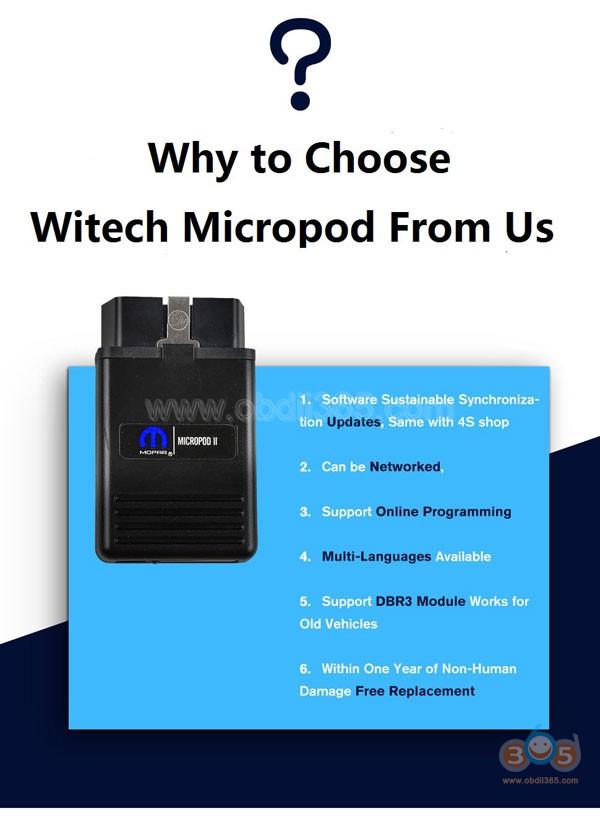 micropod2-hq-clone-6