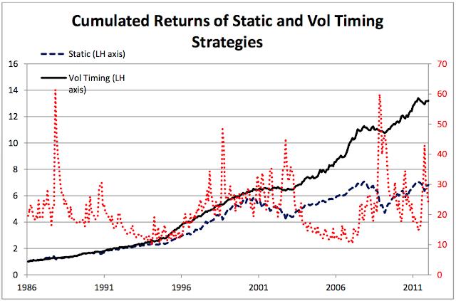 predicting stock market acti - 1006×665