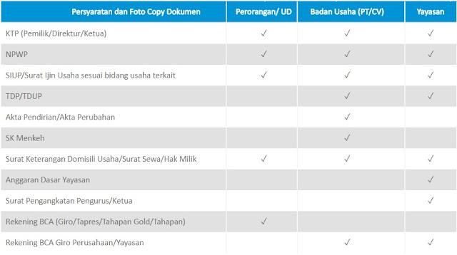 Syarat dan Dokumen Apply Mesin EDC BCA