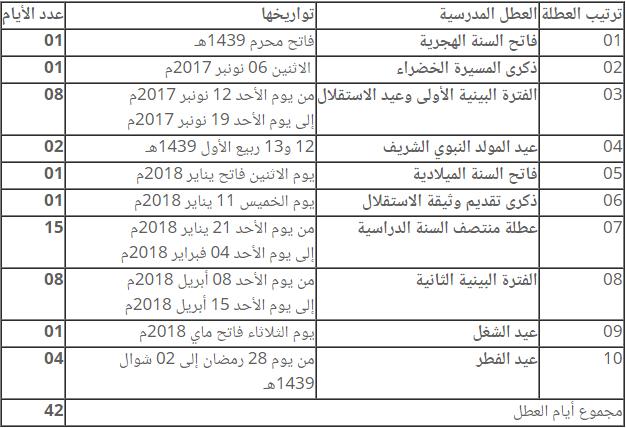 لائحة العطل للموسم الدراسي 2017-2018 من وزارة التربية الوطنية والتكوين المهني والتعليم العالي