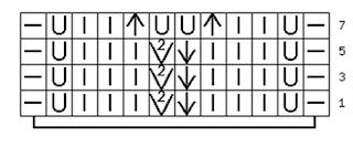 grafico esquema tejido con dos agujas